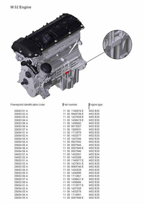Производитель: bmw марка: 30 bmw m60 (530i) код двигателя: m60b30