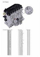 Где находится номер двигателя BMW e39?
